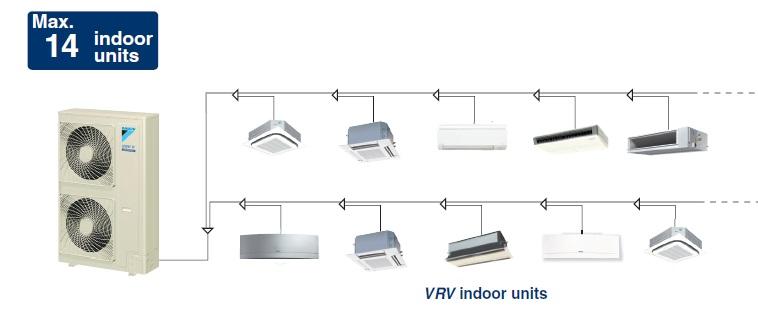 vrv daikin system01